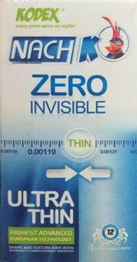 خرید کاندوم کاندوم نازک